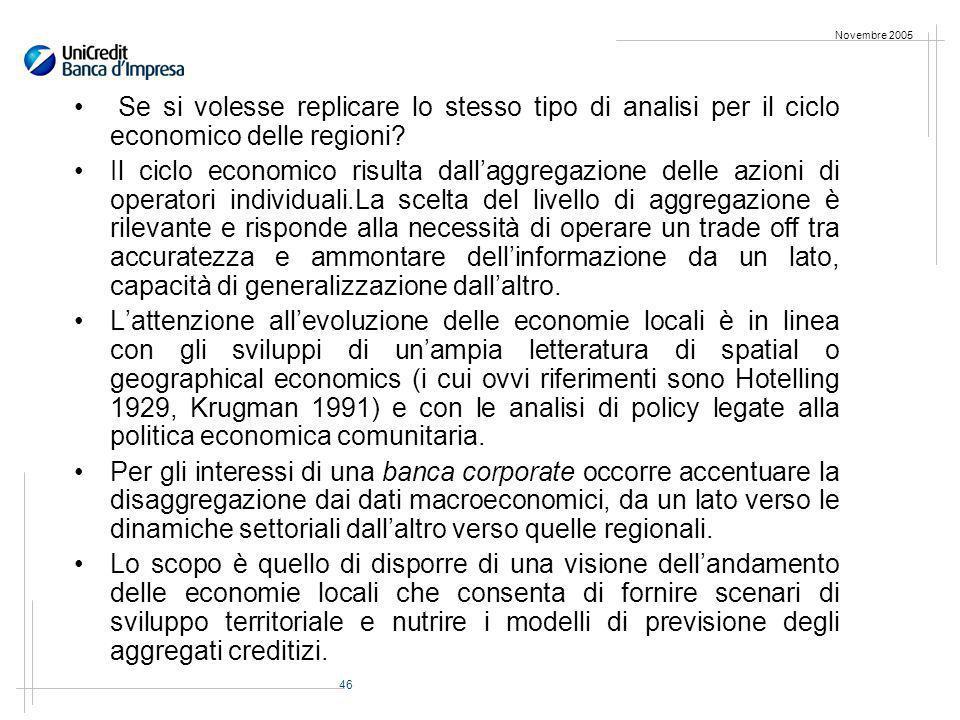 46 Novembre 2005 Se si volesse replicare lo stesso tipo di analisi per il ciclo economico delle regioni.