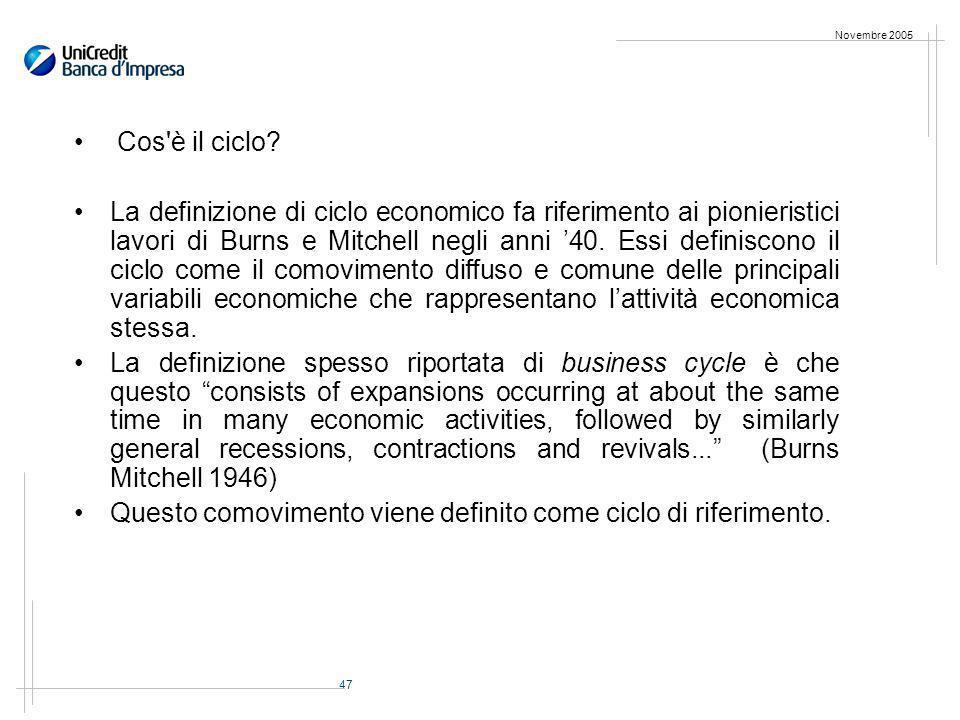 47 Novembre 2005 Cos è il ciclo.