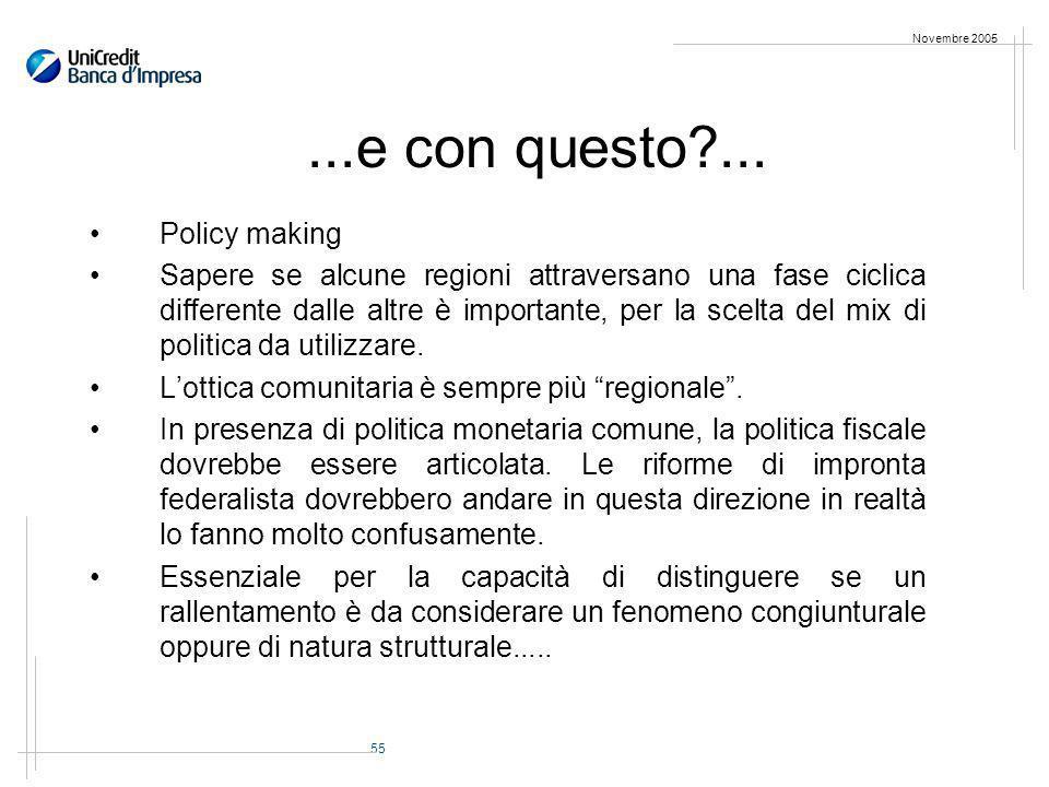 55 Novembre 2005 Policy making Sapere se alcune regioni attraversano una fase ciclica differente dalle altre è importante, per la scelta del mix di politica da utilizzare.