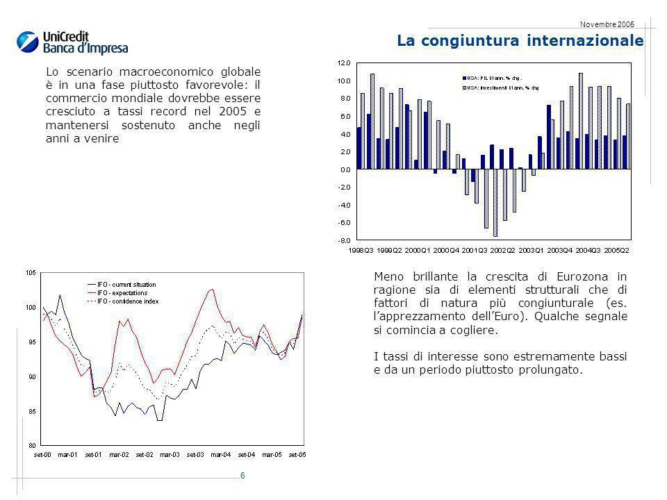 57 Novembre 2005 Il ciclo economico regionale Pur con molti caveat, il prodotto interno lordo (il valore aggiunto nel caso delle province) sono le variabili maggiormente utilizzate nel definire il ciclo economico.