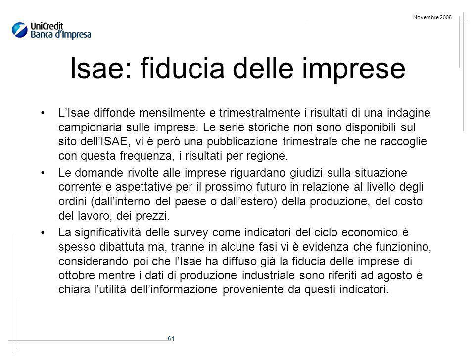 61 Novembre 2005 Isae: fiducia delle imprese LIsae diffonde mensilmente e trimestralmente i risultati di una indagine campionaria sulle imprese.