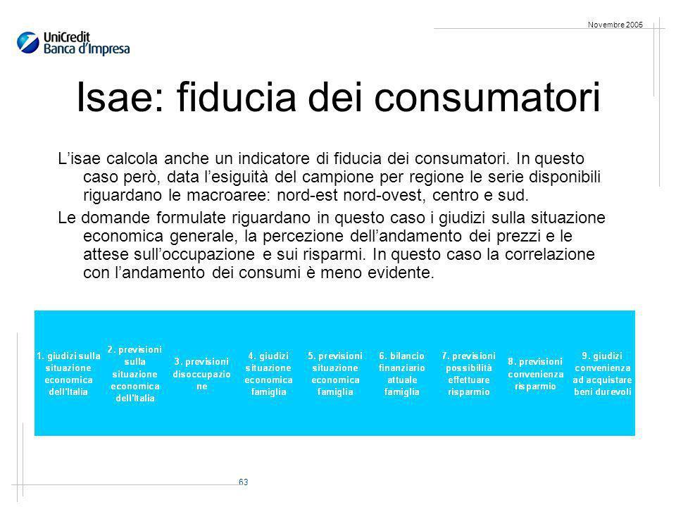 63 Novembre 2005 Isae: fiducia dei consumatori Lisae calcola anche un indicatore di fiducia dei consumatori.