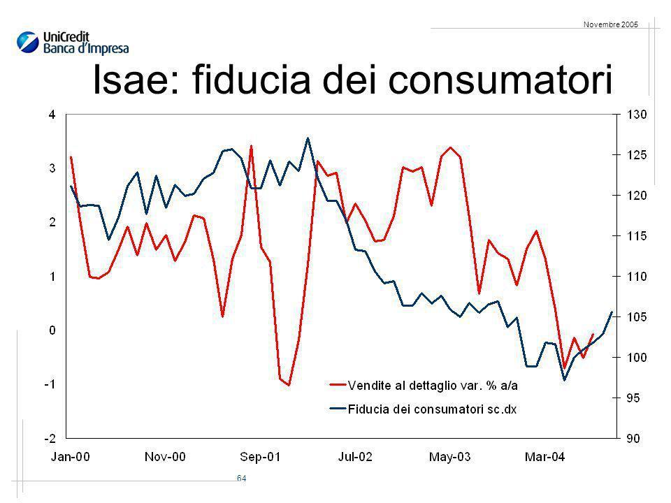 64 Novembre 2005 Isae: fiducia dei consumatori