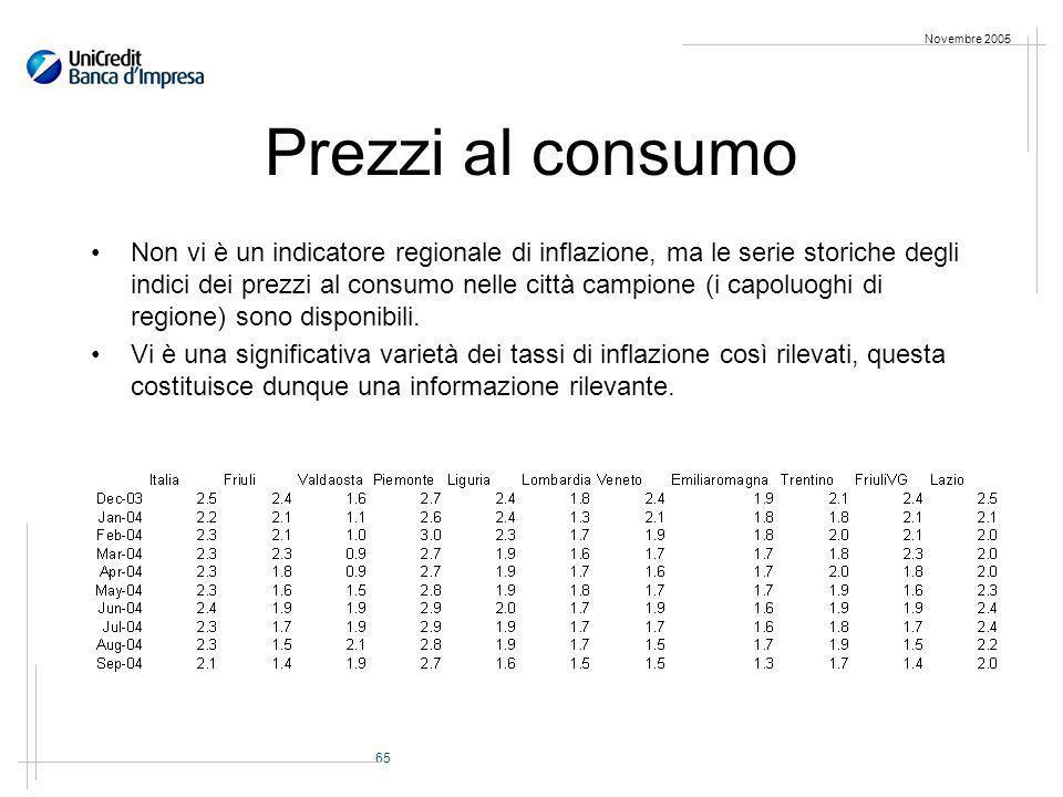 65 Novembre 2005 Prezzi al consumo Non vi è un indicatore regionale di inflazione, ma le serie storiche degli indici dei prezzi al consumo nelle città campione (i capoluoghi di regione) sono disponibili.