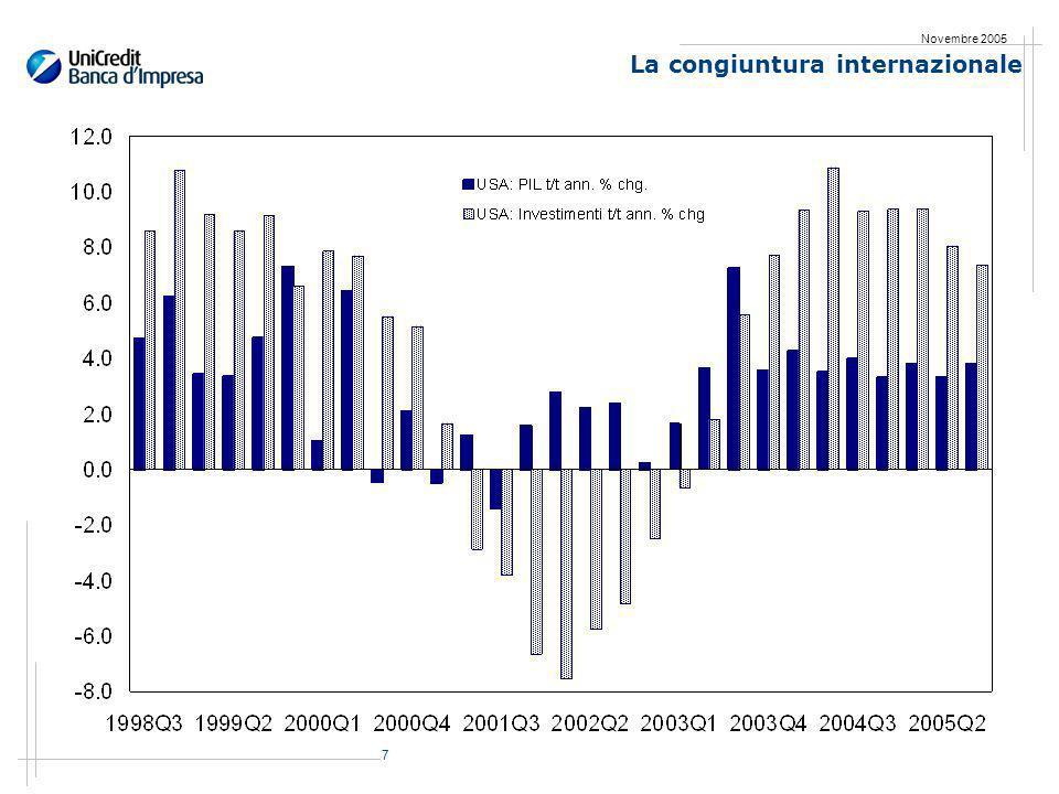 58 Novembre 2005 I dati regionali disponibili 1.esportazioni e importazioni (fonte Istat); 2.