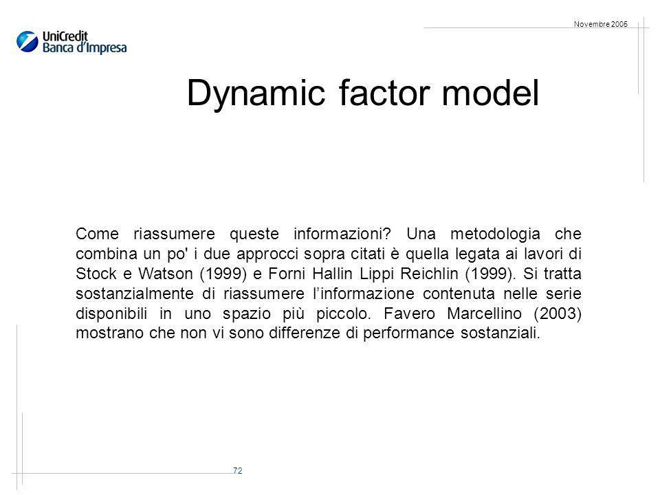72 Novembre 2005 Dynamic factor model Come riassumere queste informazioni.