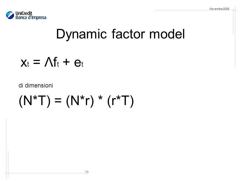 73 Novembre 2005 Dynamic factor model x t = Λf t + e t di dimensioni (N*T) = (N*r) * (r*T)