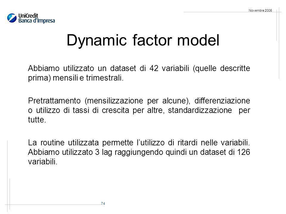 74 Novembre 2005 Dynamic factor model Abbiamo utilizzato un dataset di 42 variabili (quelle descritte prima) mensili e trimestrali.