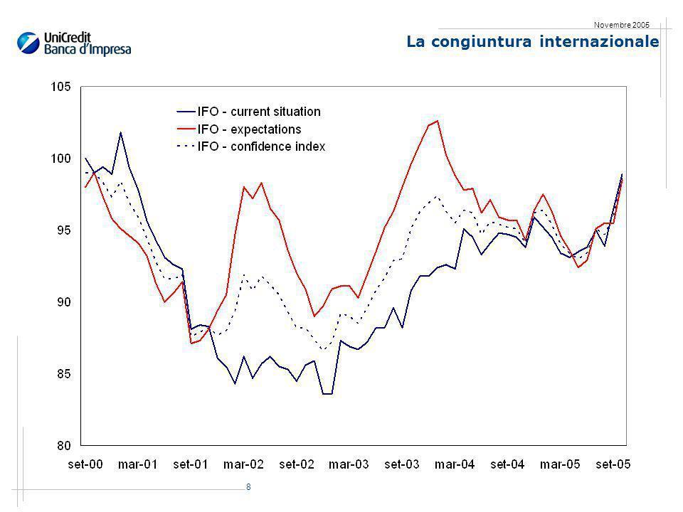 59 Novembre 2005 Import - export LIstat rileva i flussi di commercio estero da e verso le regioni italiane.
