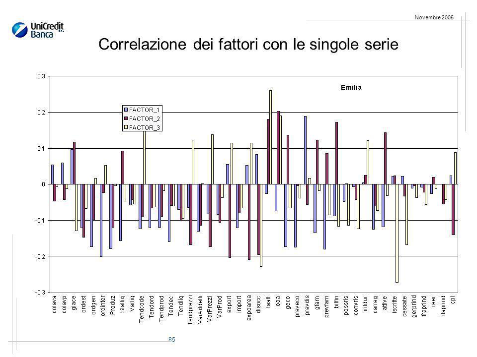85 Novembre 2005 Correlazione dei fattori con le singole serie