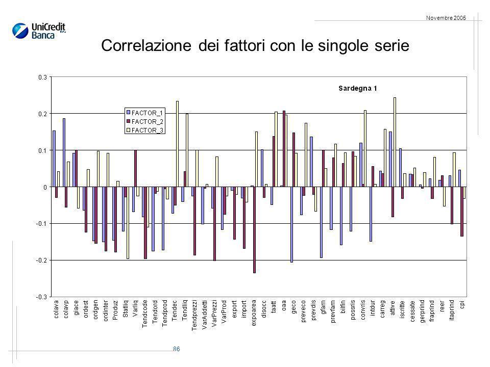 86 Novembre 2005 Correlazione dei fattori con le singole serie