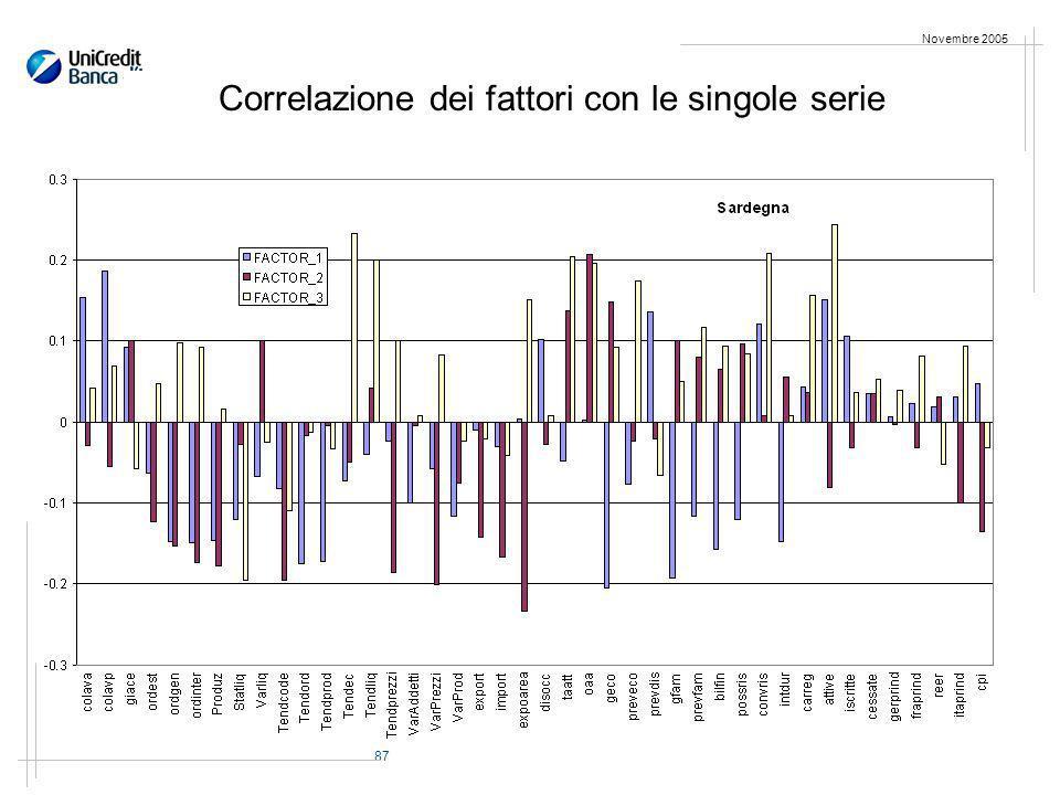 87 Novembre 2005 Correlazione dei fattori con le singole serie