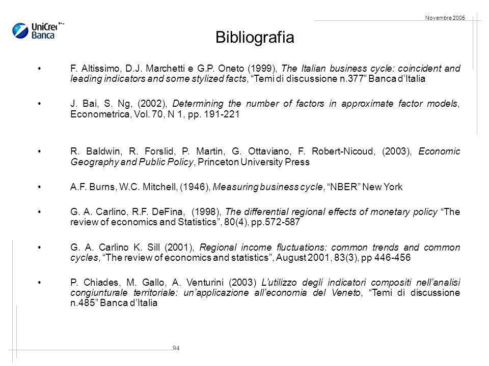 94 Novembre 2005 Bibliografia F. Altissimo, D.J. Marchetti e G.P.