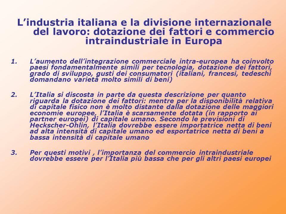 Lindustria italiana e la divisione internazionale del lavoro: dotazione dei fattori e commercio intraindustriale in Europa 1.Laumento dellintegrazione
