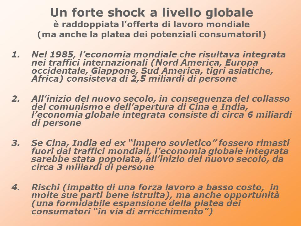 Un forte shock a livello globale è raddoppiata lofferta di lavoro mondiale (ma anche la platea dei potenziali consumatori!) 1.Nel 1985, leconomia mond