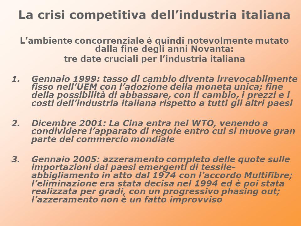 La crisi competitiva dellindustria italiana Lambiente concorrenziale è quindi notevolmente mutato dalla fine degli anni Novanta: tre date cruciali per