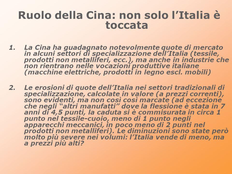 Ruolo della Cina: non solo lItalia è toccata 1.La Cina ha guadagnato notevolmente quote di mercato in alcuni settori di specializzazione dellItalia (t