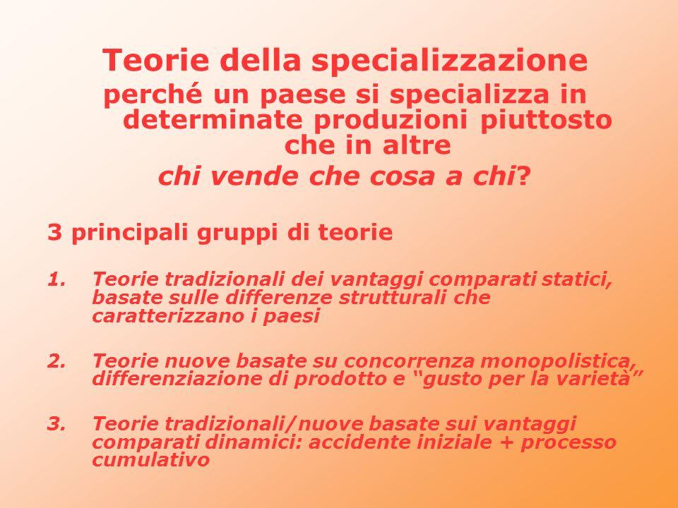 Teorie della specializzazione perché un paese si specializza in determinate produzioni piuttosto che in altre chi vende che cosa a chi? 3 principali g