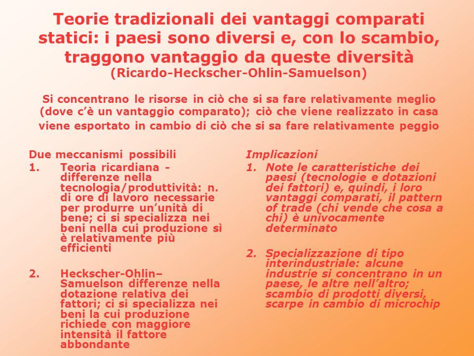 Teorie tradizionali dei vantaggi comparati statici: i paesi sono diversi e, con lo scambio, traggono vantaggio da queste diversità (Ricardo-Heckscher-