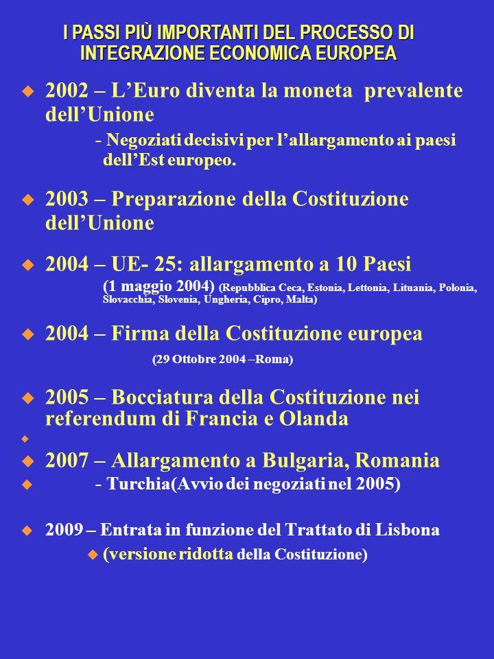 2002 – LEuro diventa la moneta prevalente dellUnione - Negoziati decisivi per lallargamento ai paesi dellEst europeo. 2003 – Preparazione della Costit