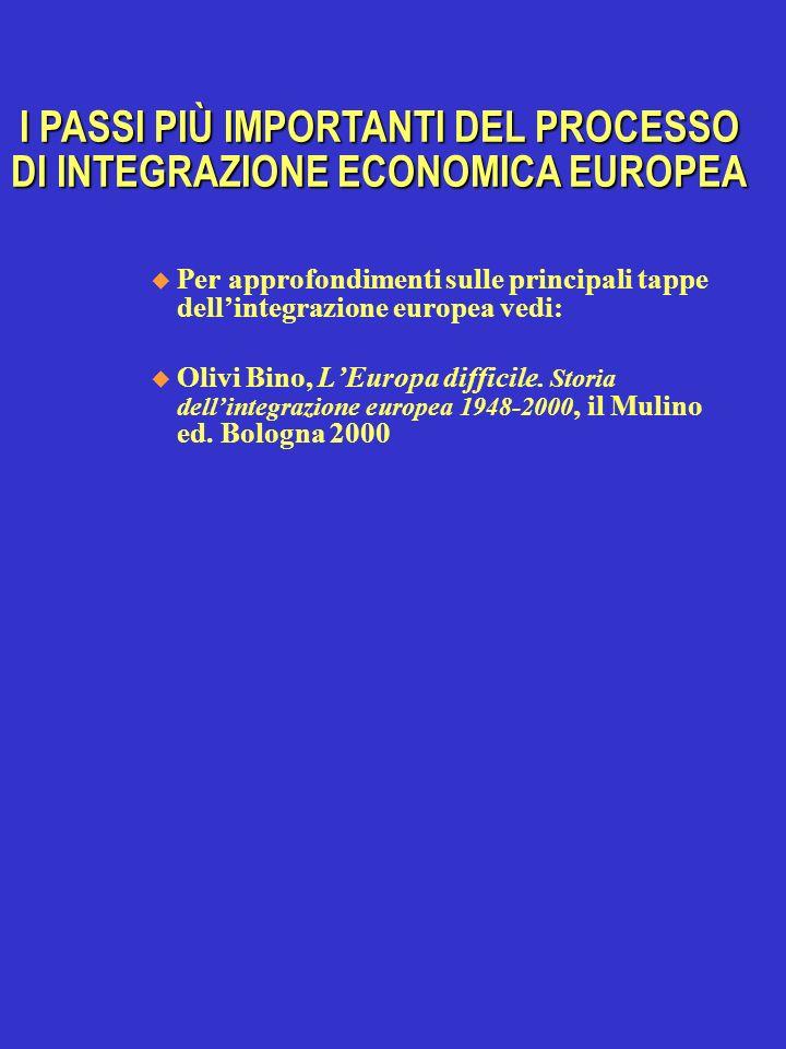 Per approfondimenti sulle principali tappe dellintegrazione europea vedi: Olivi Bino, LEuropa difficile. Storia dellintegrazione europea 1948-2000, il
