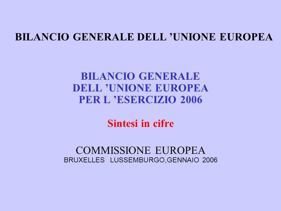 BILANCIO GENERALE DELL UNIONE EUROPEA BILANCIO GENERALE DELL UNIONE EUROPEA PER L ESERCIZIO 2006 Sintesi in cifre COMMISSIONE EUROPEA BRUXELLES LUSSEMBURGO,GENNAIO 2006