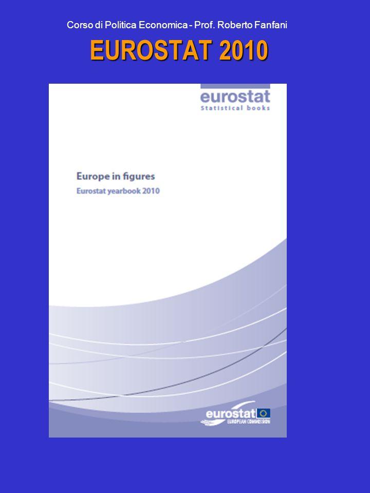 EUROSTAT 2010 Corso di Politica Economica - Prof. Roberto Fanfani