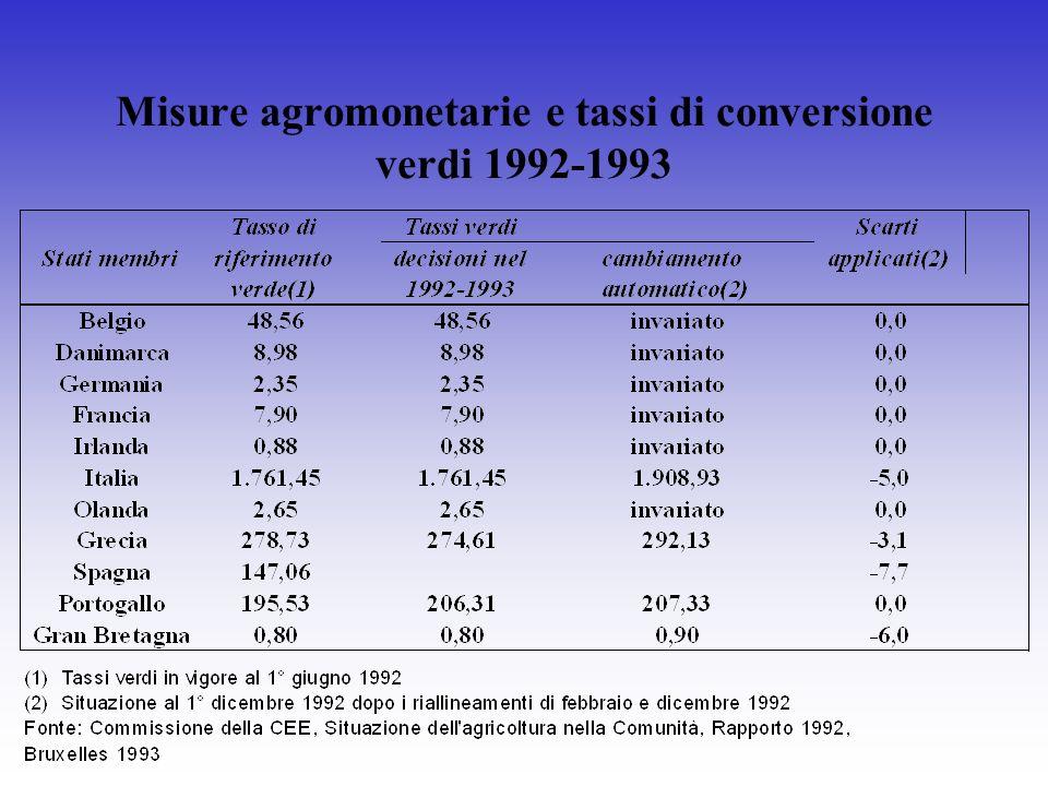 Misure agromonetarie e tassi di conversione verdi 1992-1993