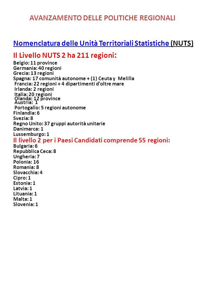 AVANZAMENTO DELLE POLITICHE REGIONALI Nomenclatura delle Unità Territoriali Statistiche Nomenclatura delle Unità Territoriali Statistiche (NUTS) Il Livello NUTS 2 ha 211 regioni : Belgio: 11 province Germania: 40 regioni Grecia: 13 regioni Spagna: 17 comunità autonome + (1) Ceuta y Melilla Francia: 22 regioni + 4 dipartimenti doltre mare Irlanda: 2 regioni Italia: 20 regioni Olanda: 12 province Austria: 1 Portogallo: 5 regioni autonome Finlandia: 6 Svezia: 8 Regno Unito: 37 gruppi autorità unitarie Danimarca: 1 Lussemburgo: 1 Il livello 2 per i Paesi Candidati comprende 55 regioni: Bulgaria: 6 Repubblica Ceca: 8 Ungheria: 7 Polonia: 16 Romania: 8 Slovacchia: 4 Cipro: 1 Estonia: 1 Latvia: 1 Lituania: 1 Malta: 1 Slovenia: 1