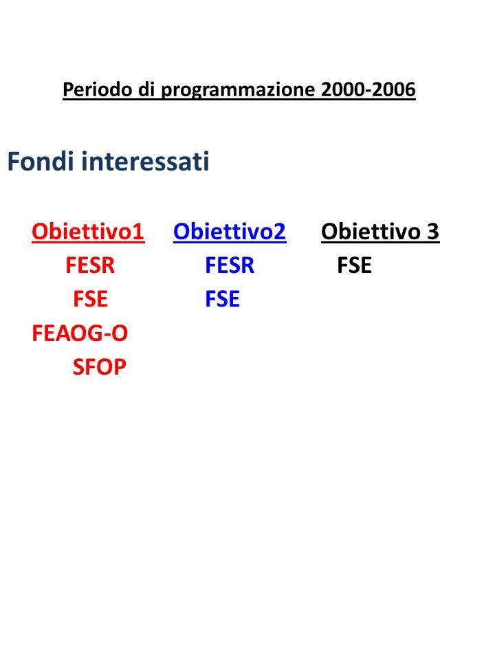 Periodo di programmazione 2000-2006 Fondi interessati Obiettivo1 Obiettivo2 Obiettivo 3 FESRFESRFSEFSE FEAOG-O SFOP