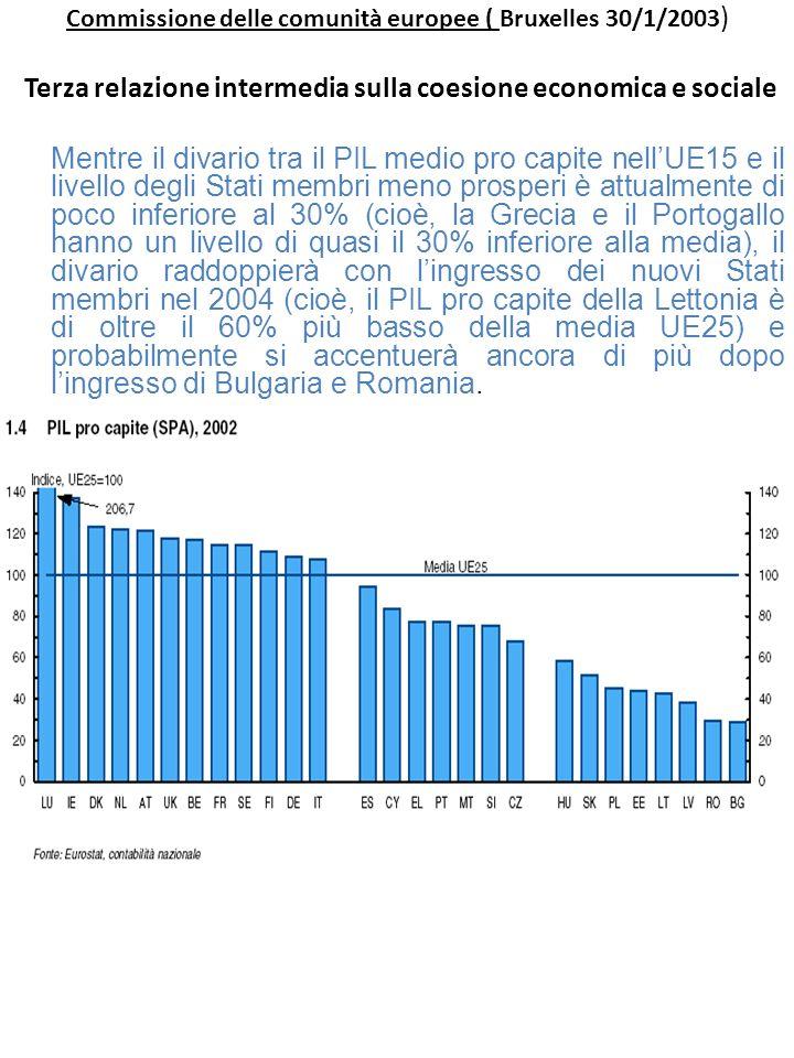Commissione delle comunità europee ( Bruxelles 30/1/2003 ) Terza relazione intermedia sulla coesione economica e sociale Mentre il divario tra il PIL medio pro capite nellUE15 e il livello degli Stati membri meno prosperi è attualmente di poco inferiore al 30% (cioè, la Grecia e il Portogallo hanno un livello di quasi il 30% inferiore alla media), il divario raddoppierà con lingresso dei nuovi Stati membri nel 2004 (cioè, il PIL pro capite della Lettonia è di oltre il 60% più basso della media UE25) e probabilmente si accentuerà ancora di più dopo lingresso di Bulgaria e Romania.