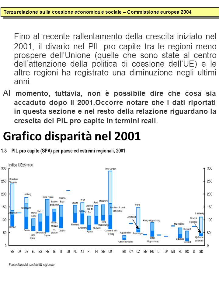 Fino al recente rallentamento della crescita iniziato nel 2001, il divario nel PIL pro capite tra le regioni meno prospere dellUnione (quelle che sono state al centro dellattenzione della politica di coesione dellUE) e le altre regioni ha registrato una diminuzione negli ultimi anni.