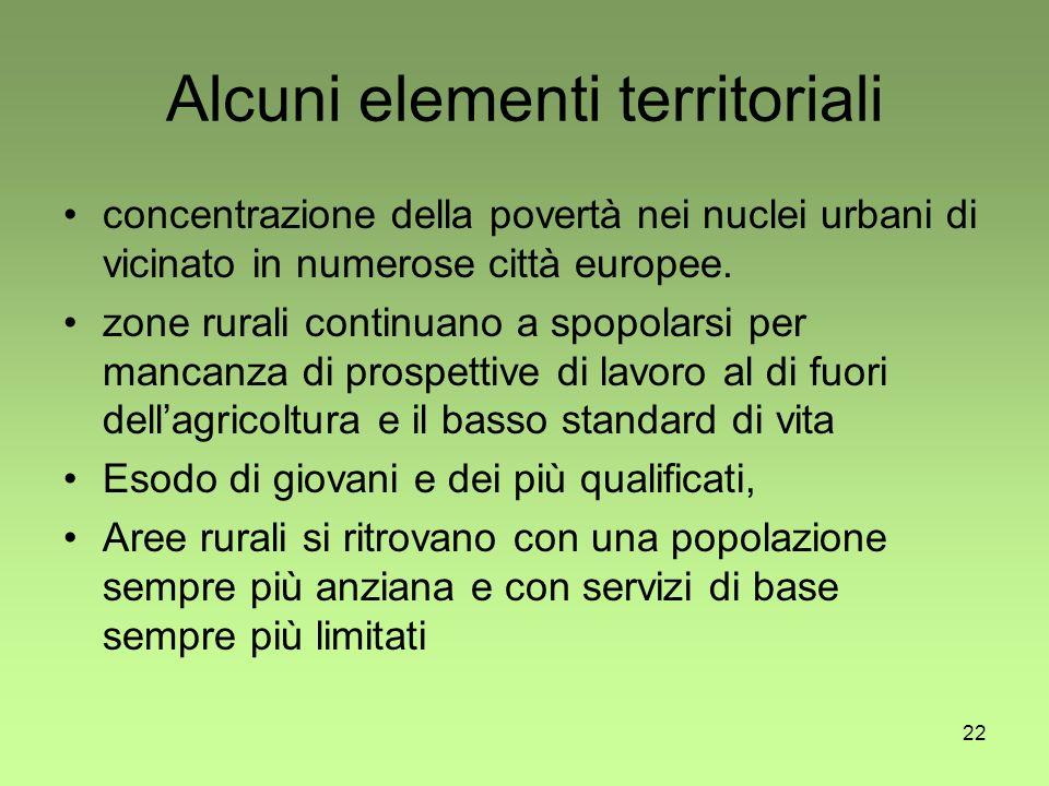 22 Alcuni elementi territoriali concentrazione della povertà nei nuclei urbani di vicinato in numerose città europee.