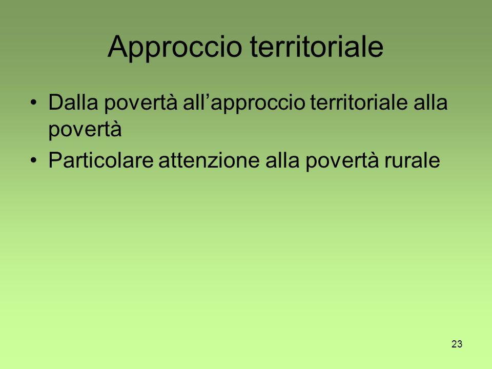 23 Approccio territoriale Dalla povertà allapproccio territoriale alla povertà Particolare attenzione alla povertà rurale