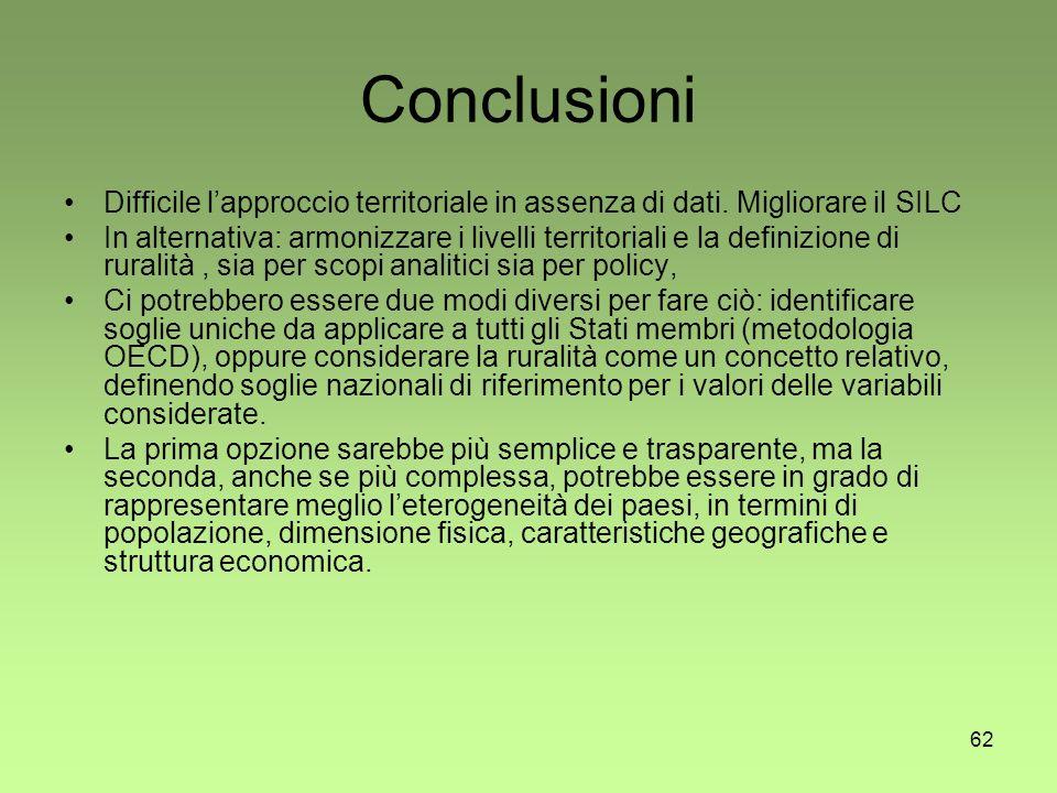 62 Conclusioni Difficile lapproccio territoriale in assenza di dati.