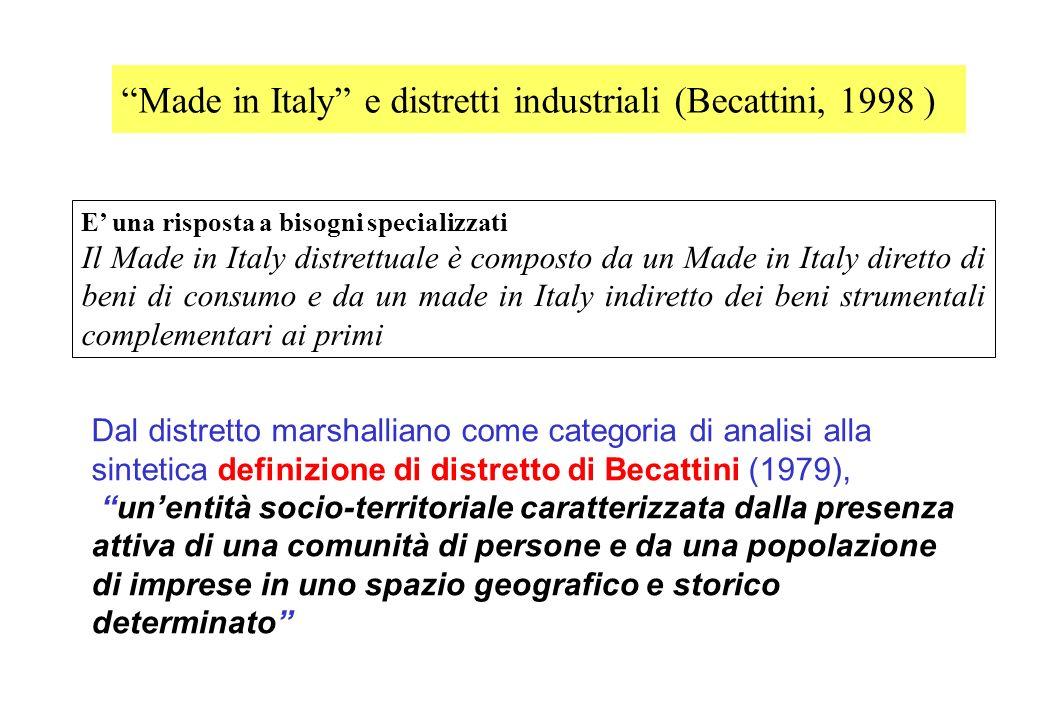 Made in Italy e distretti industriali (Becattini, 1998 ) E una risposta a bisogni specializzati Il Made in Italy distrettuale è composto da un Made in