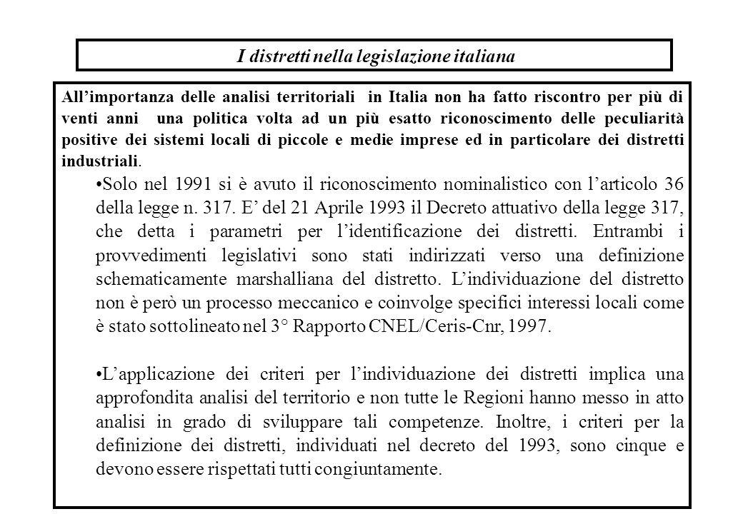 Allimportanza delle analisi territoriali in Italia non ha fatto riscontro per più di venti anni una politica volta ad un più esatto riconoscimento delle peculiarità positive dei sistemi locali di piccole e medie imprese ed in particolare dei distretti industriali.