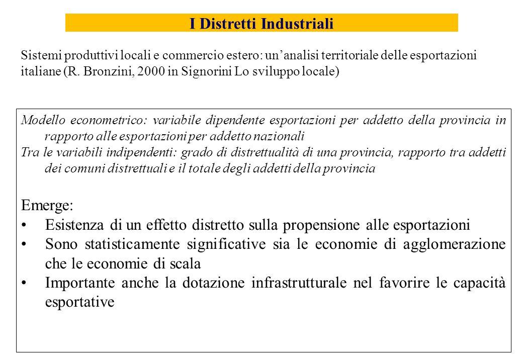 Sistemi produttivi locali e commercio estero: unanalisi territoriale delle esportazioni italiane (R. Bronzini, 2000 in Signorini Lo sviluppo locale) M