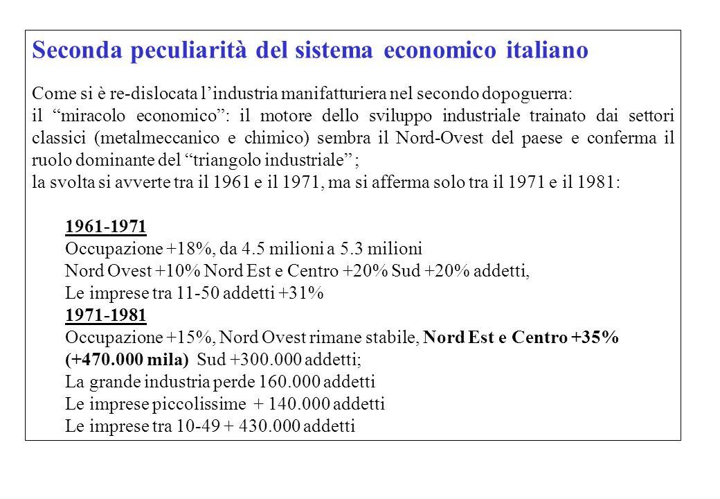 Terza peculiarità del sistema economico italiano 1981-1991 Nel decennio 1981-1991 questi sistemi non solo non hanno perduto occupazione nellindustria manifatturiera ma lhanno acquistata.