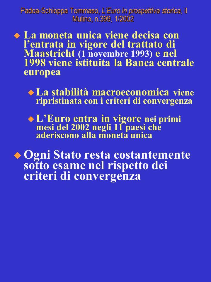 Padoa-Schioppa Tommaso, LEuro in prospettiva storica, il Mulino, n.399, 1/2002 Padoa-Schioppa Tommaso, LEuro in prospettiva storica, il Mulino, n.399, 1/2002 La moneta unica viene decisa con lentrata in vigore del trattato di Maastricht (1 novembre 1993) e nel 1998 viene istituita la Banca centrale europea u La stabilità macroeconomica viene ripristinata con i criteri di convergenza u LEuro entra in vigore nei primi mesi del 2002 negli 11 paesi che aderiscono alla moneta unica Ogni Stato resta costantemente sotto esame nel rispetto dei criteri di convergenza