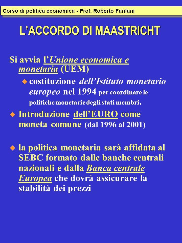 LACCORDO DI MAASTRICHT Si avvia lUnione economica e monetaria (UEM) u costituzione dellIstituto monetario europeo nel 1994 per coordinare le politiche monetarie degli stati membri.
