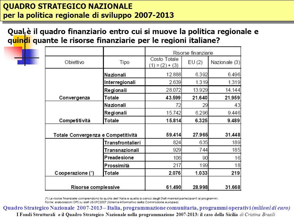 QUADRO STRATEGICO NAZIONALE per la politica regionale di sviluppo 2007-2013 QUADRO STRATEGICO NAZIONALE per la politica regionale di sviluppo 2007-2013 Qual è il quadro finanziario entro cui si muove la politica regionale e quindi quante le risorse finanziarie per le regioni italiane.