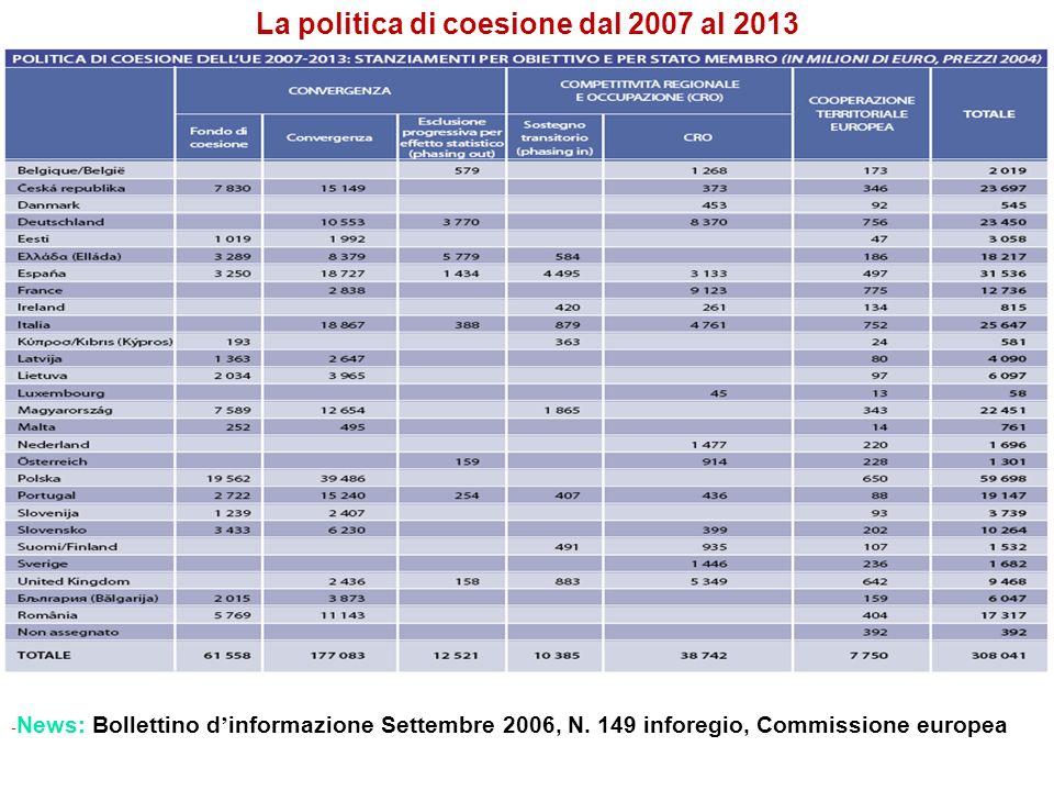 La politica di coesione dal 2007 al 2013 - News: Bollettino d informazione Settembre 2006, N.