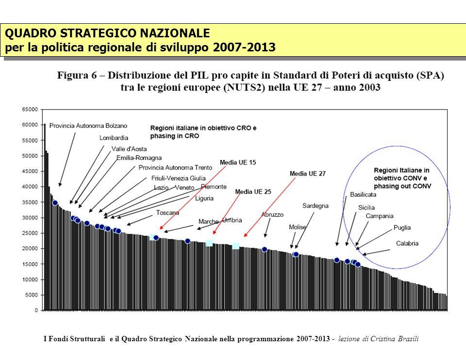 QUADRO STRATEGICO NAZIONALE per la politica regionale di sviluppo 2007-2013 QUADRO STRATEGICO NAZIONALE per la politica regionale di sviluppo 2007-2013 Tasso di occupazione femminile 15-64 anni (valori percentuali) Obiettivi occupazionali al 2010 della strategia di Lisbona e corrispondenti valori per lItalia al 2000 e 2005 I Fondi Strutturali e il Quadro Strategico Nazionale nella programmazione 2007-2013 - lezione di Cristina Brasili