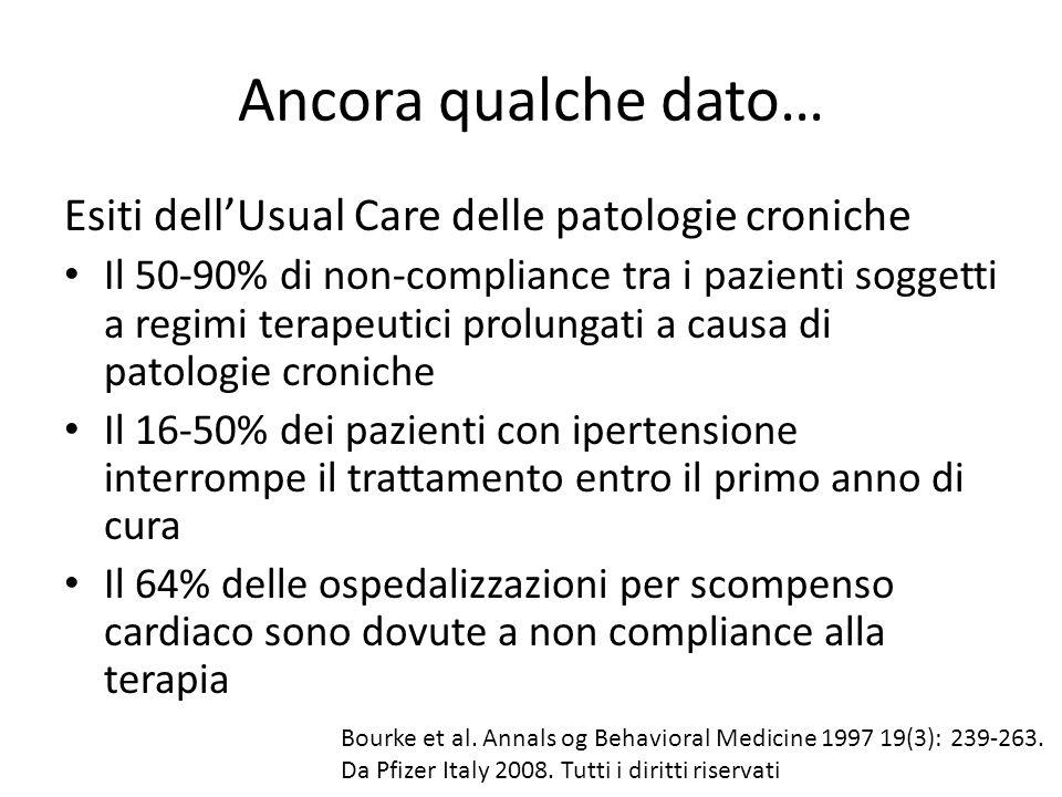 Ancora qualche dato… Esiti dellUsual Care delle patologie croniche Il 50-90% di non-compliance tra i pazienti soggetti a regimi terapeutici prolungati