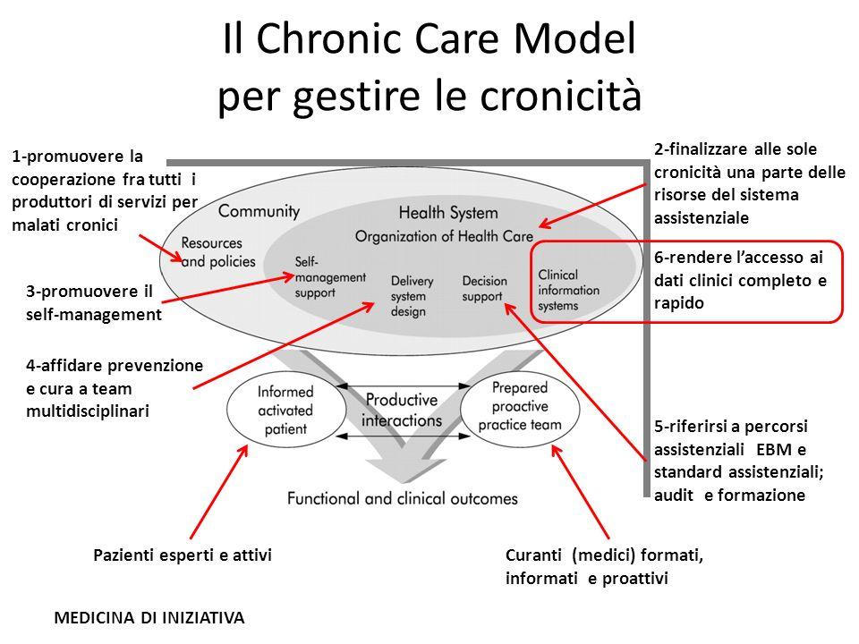 1-promuovere la cooperazione fra tutti i produttori di servizi per malati cronici 2-finalizzare alle sole cronicità una parte delle risorse del sistem