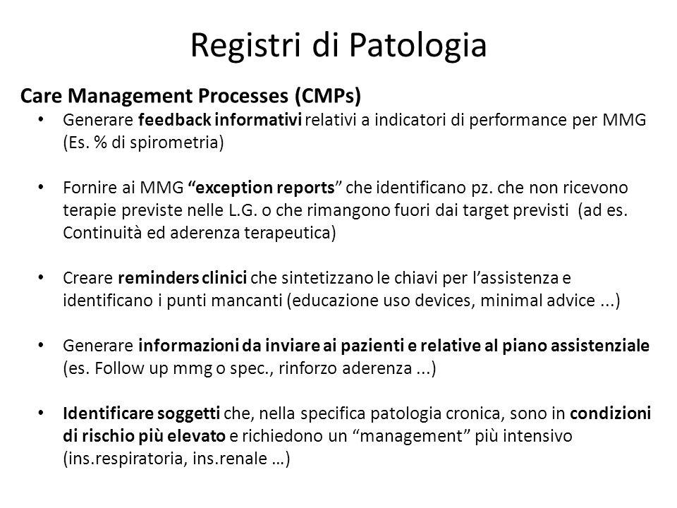 Care Management Processes (CMPs) Generare feedback informativi relativi a indicatori di performance per MMG (Es. % di spirometria) Fornire ai MMG exce