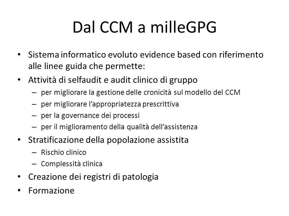 Dal CCM a milleGPG Sistema informatico evoluto evidence based con riferimento alle linee guida che permette: Attività di selfaudit e audit clinico di