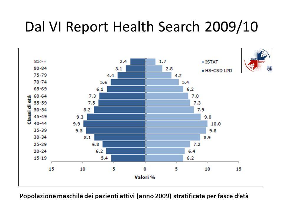 Dal VI Report Health Search 2009/10 Popolazione maschile dei pazienti attivi (anno 2009) stratificata per fasce detà