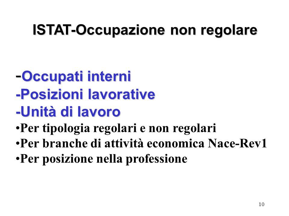 10 ISTAT-Occupazione non regolare - Occupati interni -Posizioni lavorative -Unità di lavoro Per tipologia regolari e non regolari Per branche di attiv